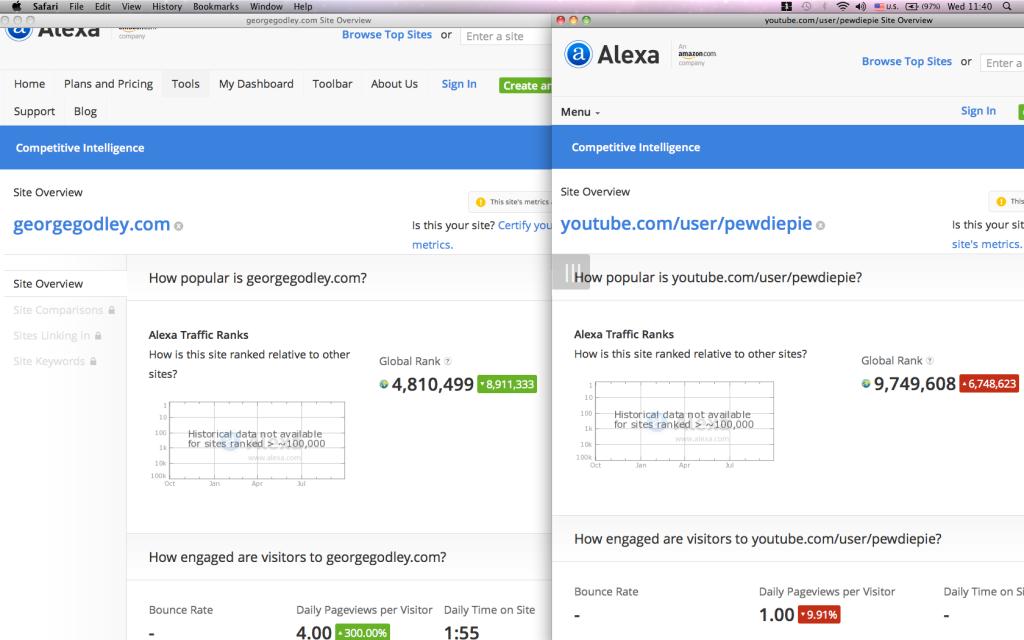 georgegodley.com vs youtube:pewdiepie Screen shot 2014-10-01 at 11.40.11