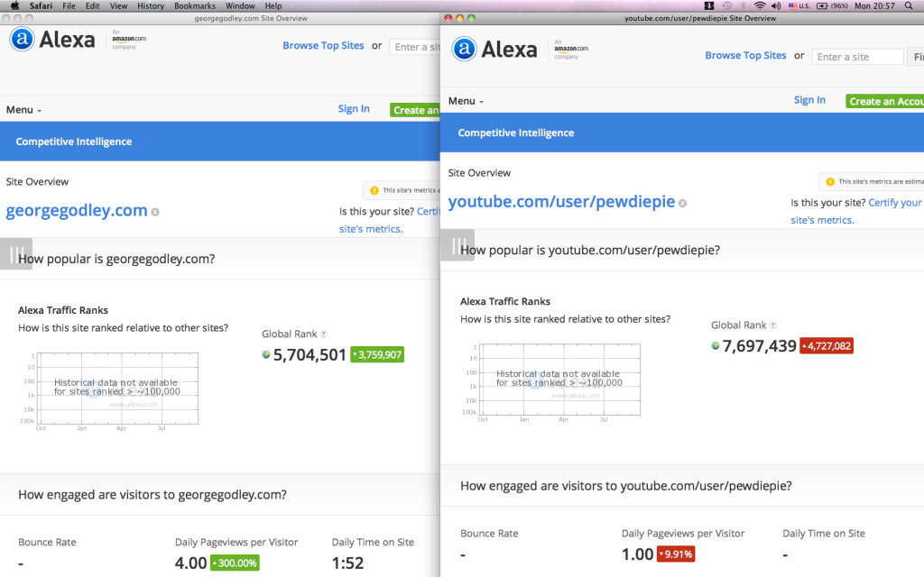 GeorgeGodley.com outranks #2 top youtuber pewdiepie Screen shot 2014-09-22 at 20.57.33